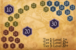 Runebook_levels